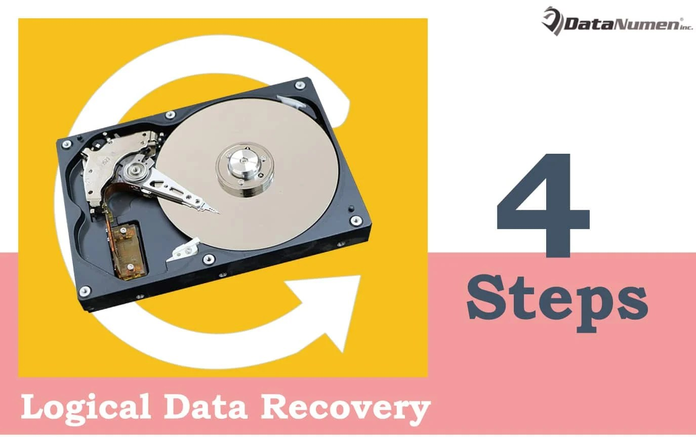 4 Vital Steps in Logical Data Recovery on Hard Drive