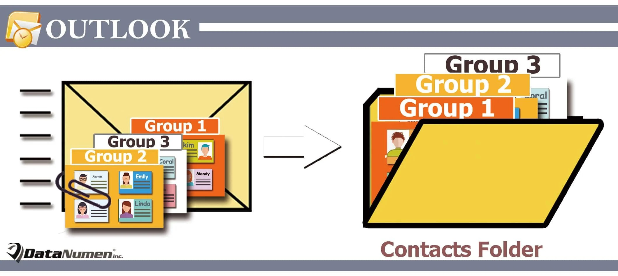 3 Ways to Add the Contact Groups Attached in an Email to