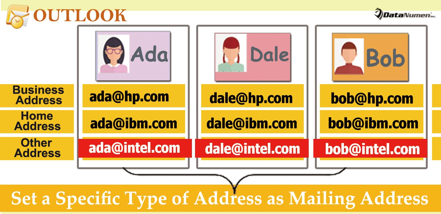 Batch Set a Specific Type of Address as the Mailing Address for All Outlook Contacts
