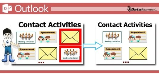 Batch Remove Multiple Entries from an Outlook Contact's Activities