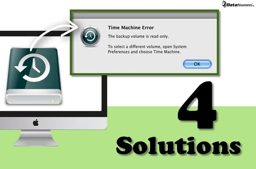 """4 Solutions to """"The backup volume is read only"""" Error when Using Time Machine on Mac"""