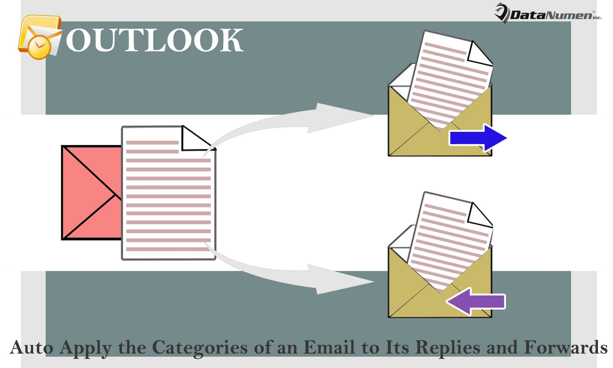 Auto Apply the Categories of an Email to All Its Replies and Forwards in Outlook