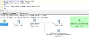 Index Seek In SQL Server
