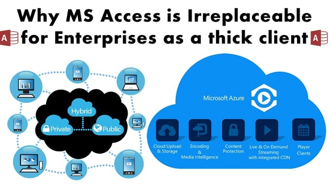 4 Benefits Which Still Makes MS Access Irreplaceable For Enterprises As A Thick Client