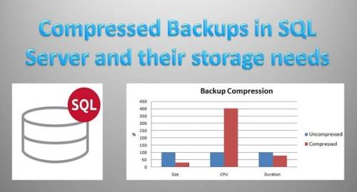 Compressed Backups In SQL Server And Its Storage Needs