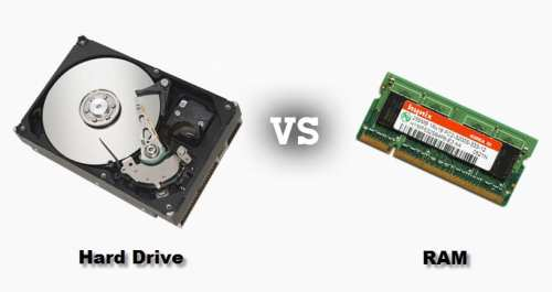 Hard Drive vs Memory: Different Roles in Your Computer