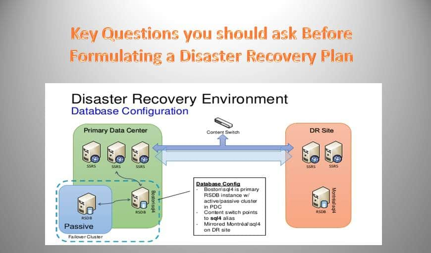 Key Questions You Should Ask Before Formulating A Disaster Recovery Plan