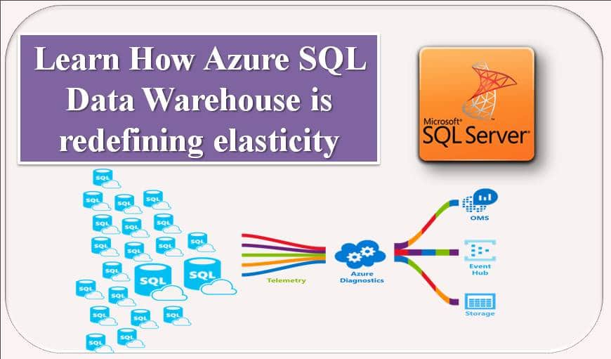 Learn How Azure SQL Data Warehouse Is Redefining Elasticity