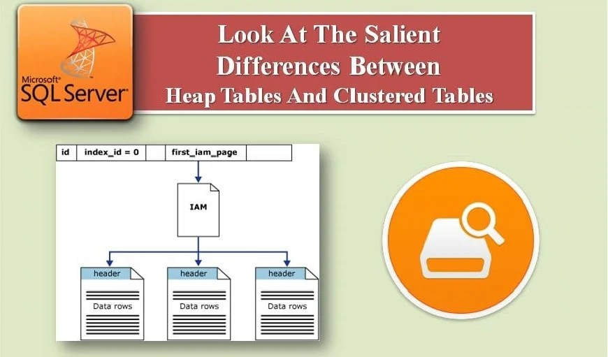 Differences between Heap Tables and Clustered Tables