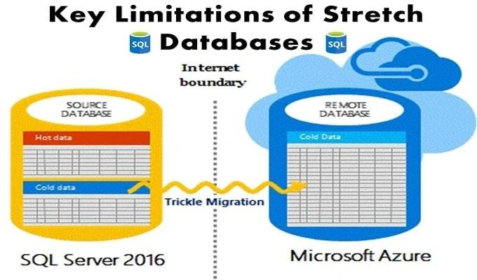 8 Key Limitations of Stretch Databases
