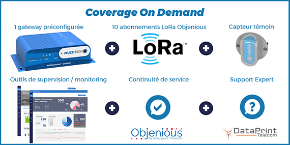 Offre Coverage On Demand