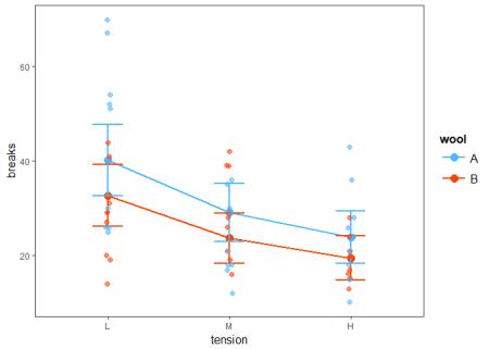 poisson-regression-unnamed-chunk-19-1