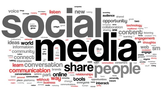 The A to Z of Social Media Marketing