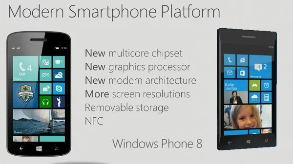 Microsoft reworks with Windows Phone 8,Coming later this year