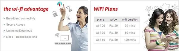 Airtel WiFi hotspots plansAirtel WiFi hotspots plans
