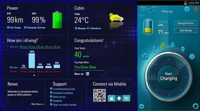 Vodafone Machine-to-Machine (m2m) communication services in Mahindra e2o