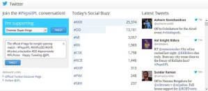 Twitter exclusive application and features on IPL Website