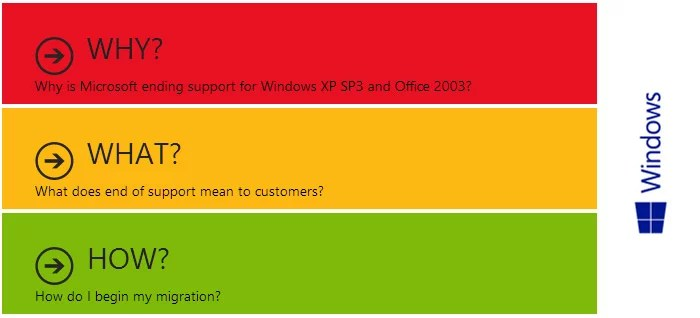 Microsoft issues Warning to XP users - $300 expense if you don't migrate to Windows 8