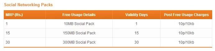 Tata Docomo Social Networking Packs