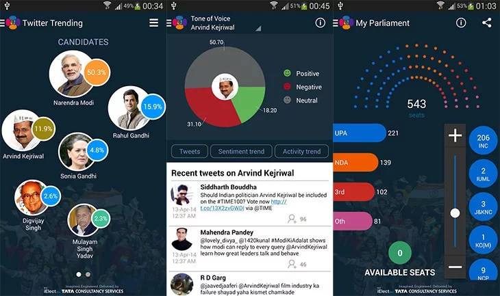 TCS partners Twitter India for iElect App - real-time social insights of Indian Election 2014