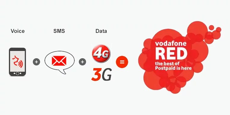 Vodafone Red Postpaid Plans now comes with Unlimited voice calling & Extra Data benefits