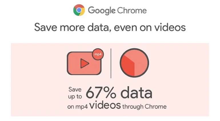 Chrome for Android gets better Data Saver mode, Offline web pages & Personalised content