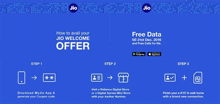 Jio Welcome Offer - Steps to get Jio 4G connection