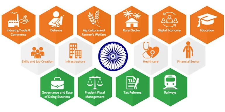 Technology, Digital India, Telecom and Cryptocurrency related announcements during Union Budget 2018 -19