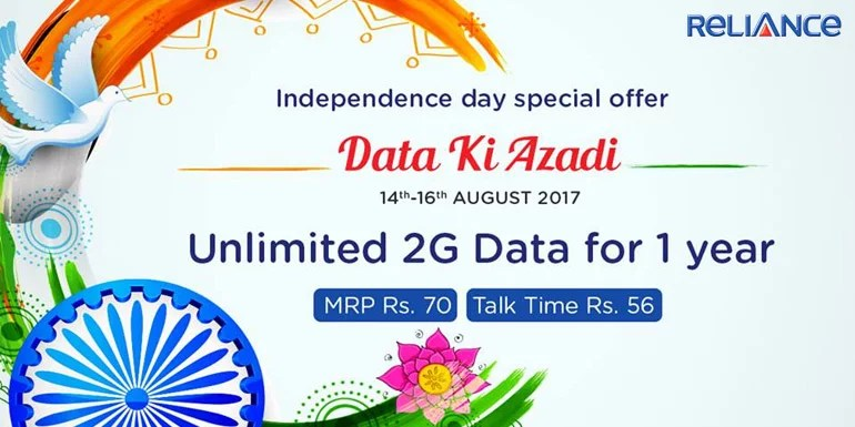 RCom launches Data Ki Azadi Plan - Unlimited 2G data for One Year at Rs 70