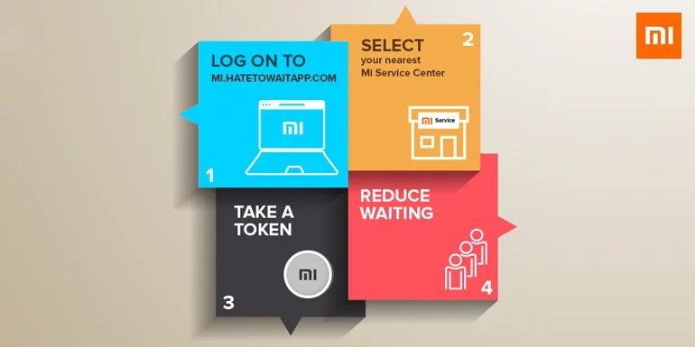 Xiaomi India Enables Online Service Appointment : Powered By hate2wait
