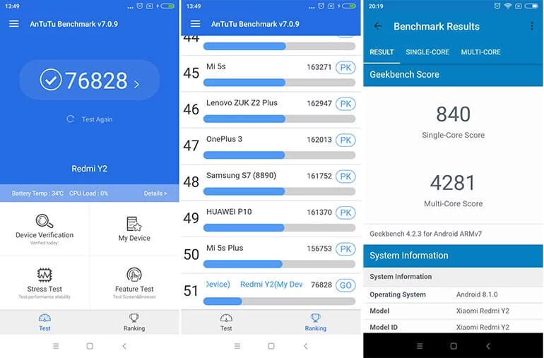 Xiaomi Redmi Y2 Performance benchmark