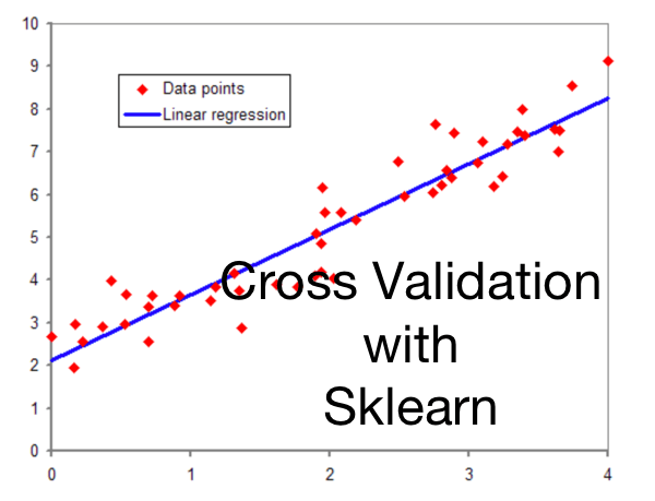 cross validation with sklearn