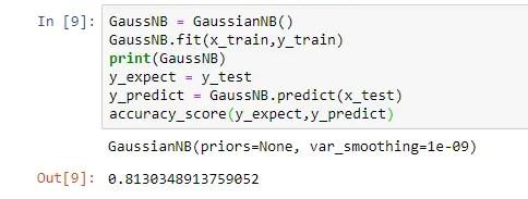 Gaussian naive bayes