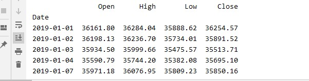 df of sensex from the database