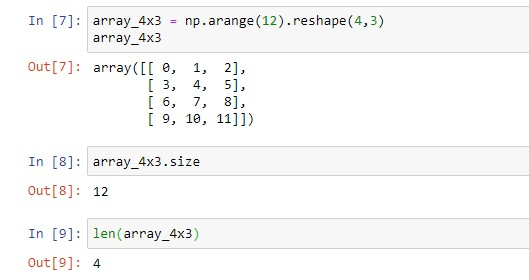 Size of the Numpy Array