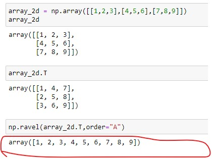 Applying ravel() with order A