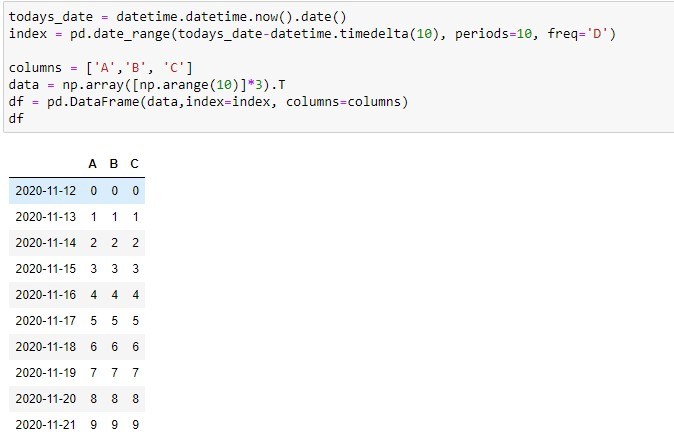 Creating a Sample Time-Series Dataframe