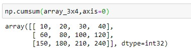 Cumulative Sum of Two Dimension Array with axis = 0
