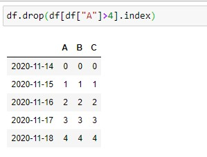 Output of dataframe after removing the rows that have value greater than 4 in Column A