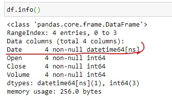 Printing the Info of Sample Dataframe after apply to_datetime() method