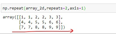 Repeation of 2 D Numpy Array with axis =1 (COLUMN-WISE)