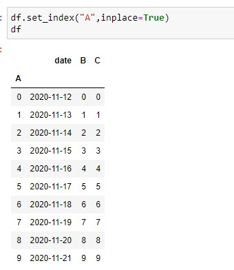 Setting Column A as Index Column of Dataframe