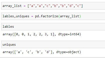 Simple Use of Factorize() Method