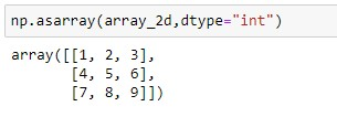 Use of numpy.asarray() with the dtype for 2D Array