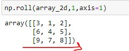 Applying roll() with axis =1 on 2D Array