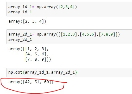 Calculating Numpy dot product using 1D and 2D array