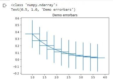 matplotlib errorbar function example