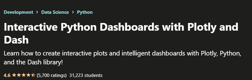 Interactive Python Dashboards with Plotly and Dashreview