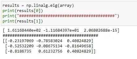 Eigenvalues and Eigenvectors of a Matrix
