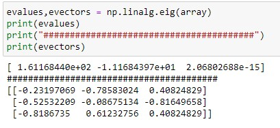 Getting Eigenvalues and Eigenvectors of a Matrix directly